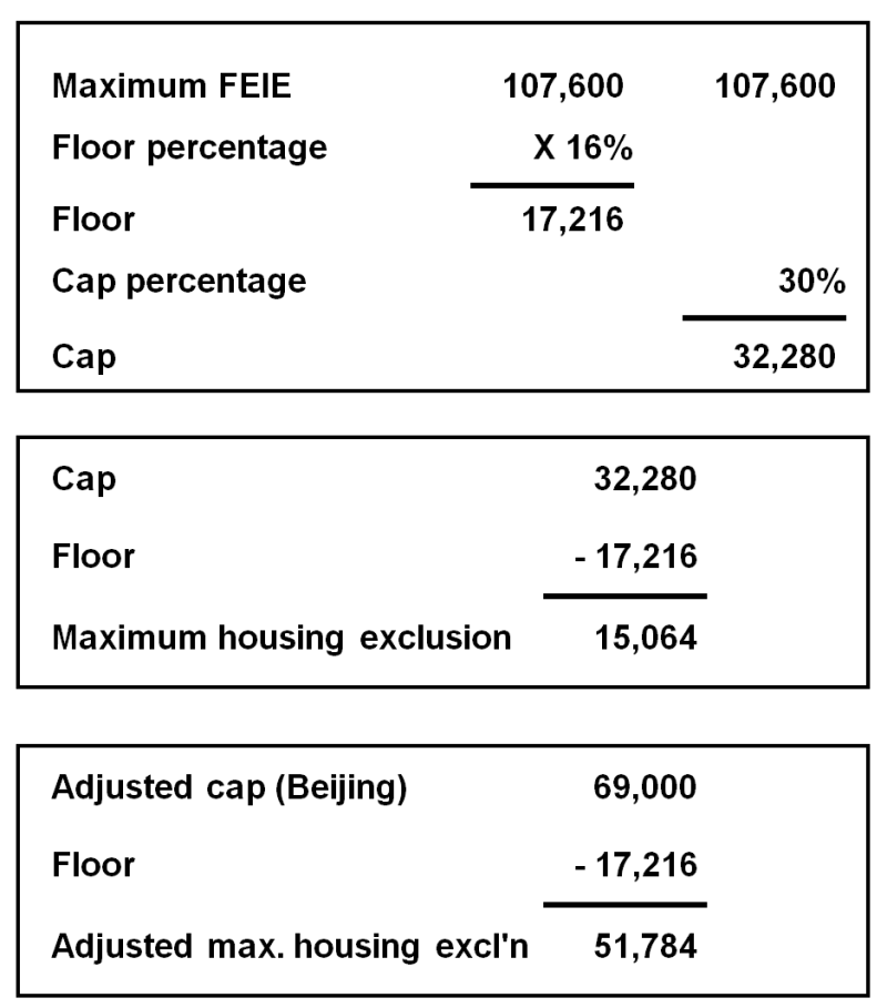 911_housing_cost_exclusion_2020_02